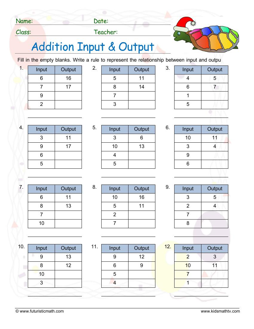 Addition Input And Output Tables