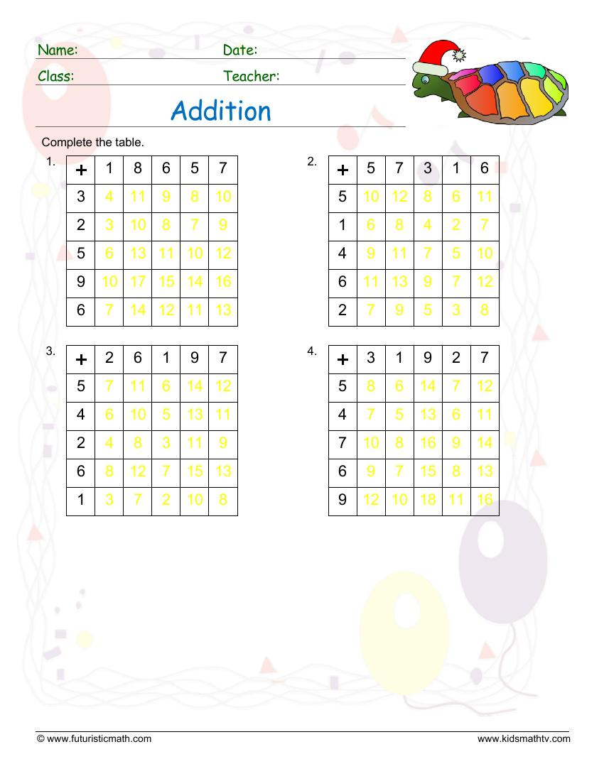 Addition Table Drill Ans