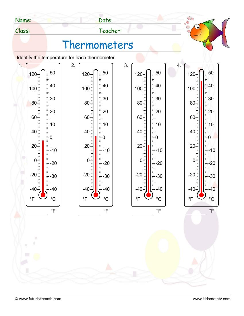 Reading A Thermometer Fahrenheit 2