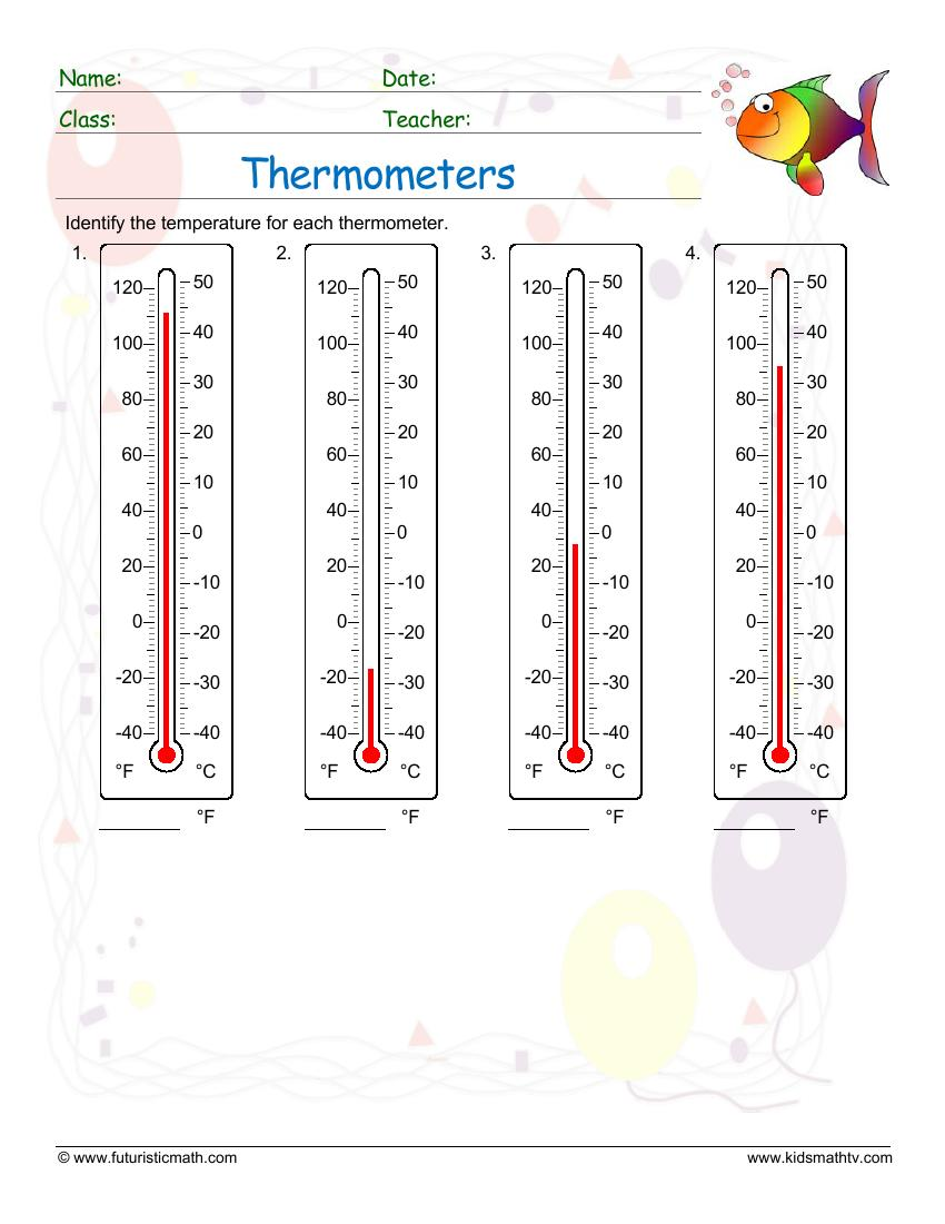 Reading A Thermometer Fahrenheit