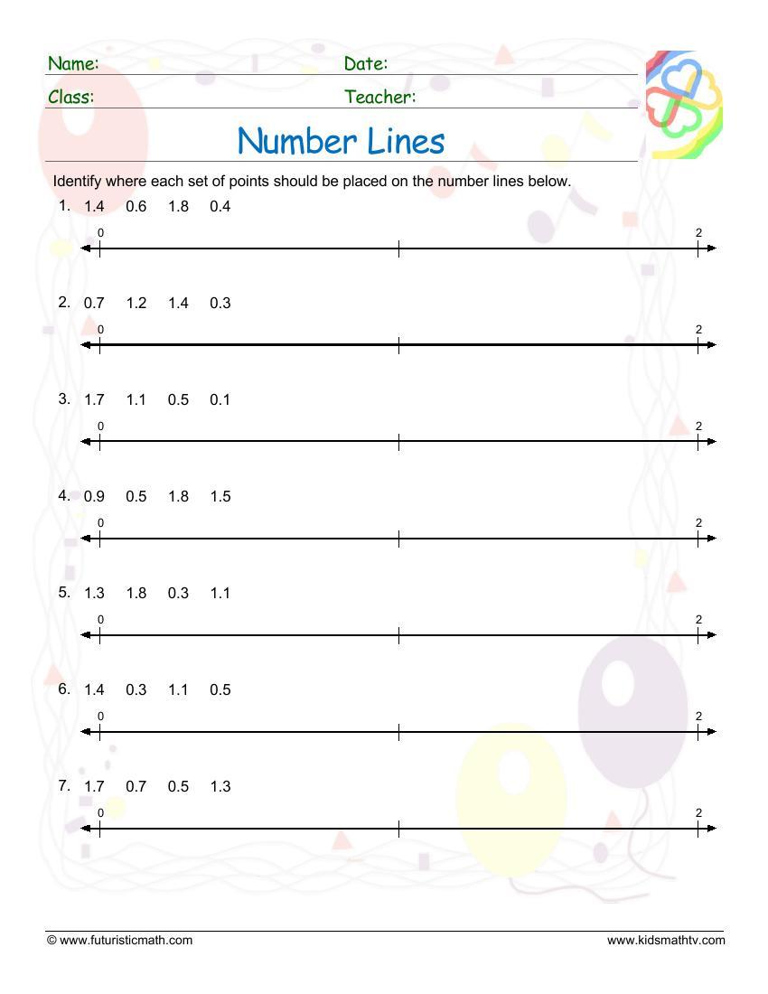 Number Lines With Decimals