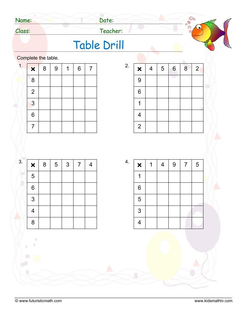 Table Drill Multiplication