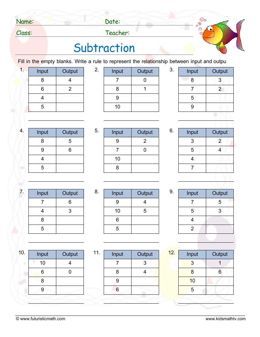 Subtraction Input Output Tables